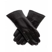Ръкавици (0)